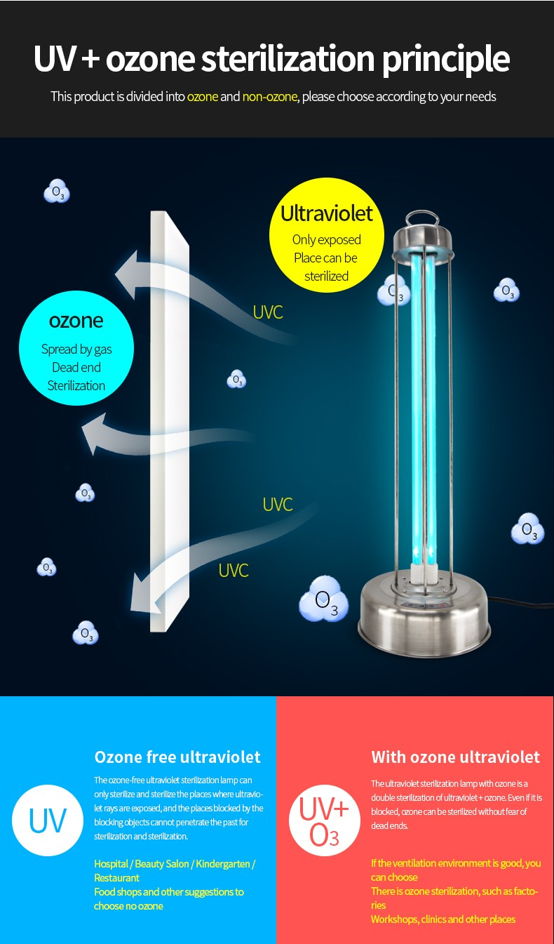 LiangYueLiang shaped uv lamp water for water treatment-10